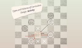 Types and Patterns of Curriculum Design: Activity