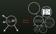 Rogerian Argument presentation:Mascots