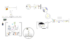 Programando a Web em Tempo Real com XMPP
