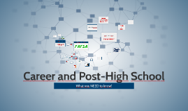 Copy of Career and Post-High