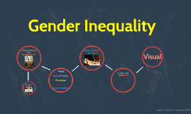 Gender Inequality Senior Project