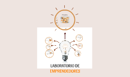 LABORATORIO DE EMPRENDEDORES