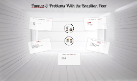 Favelas & Problems With the Brazilian Poor