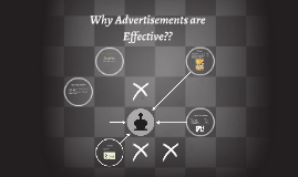 Why Advertisements are Effective??