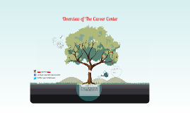 Career Center: Overview