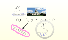 Curricular Standards and the Political Nature of Knowledge