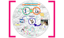 CLAVES DEL COACHING EDUCATIVO (2014)