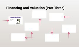 Financing and Valuation (Part Three)