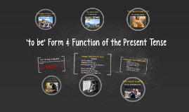 Copy of 'to be' Form & Function of the Present Tense