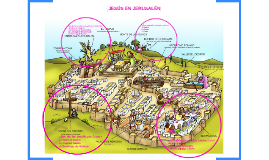 JESÚS EN JERUSALÉN