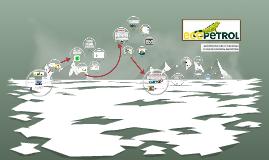 Copy of Presentación Ecopetrol