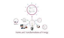 Forms and Transformations of Energy