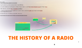 THE TIMELINE OF A RADIO