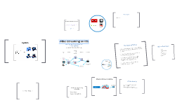 Video Streaming on iOS - SDiOS