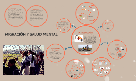 Copia de Copy of MIGRACIÓN Y SALUD MENTAL