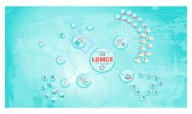 Copy of LOMCE, presentación SGI