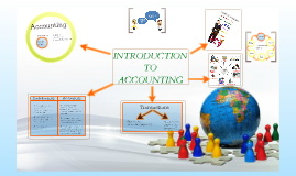 Copy of INTRODUCTION TO ACCOUNTING