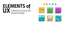 ELEMENTS of UX - orig