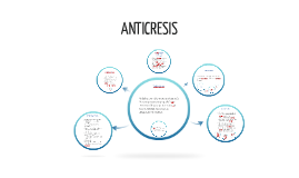Copy of ANTICRESIS