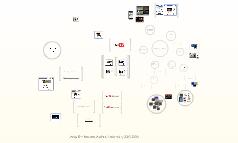 Crossmedia: Mediecirkulation og universkommunikation