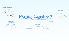 Physics Chapter 7
