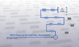08.01 Roots of the Cold War:  Assessment