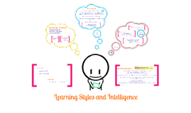 Learning Styles and Intelligence