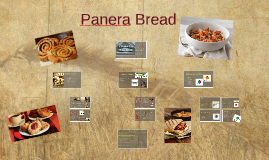 Copy of Panera Bread SWOT