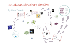 Copy of Atomic Structure Timeline