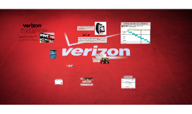 Somos una empresa multinacional llamada Verizon Wireless