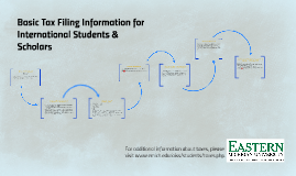 Basic Tax Filing Information for International Students and Scholars