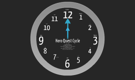 Hero Quest Cycle