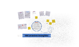 Copy of NIC 38 Activos Intangibles