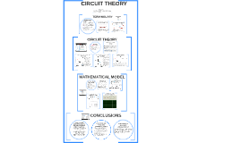 CHAPTER3:Circuit Theory