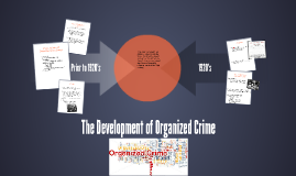 The Development of Organized Crime