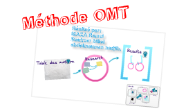 Copy of Méthode OMT