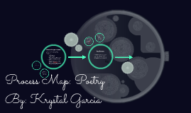 Process Map: Poetry