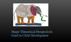 the major theoretical perspectives in maladaptive behavior Start studying ch 4 theoretical perspectives useful for cases of major -clinicians focus on changing both maladaptive thoughts and maladaptive behaviors.