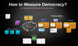 How to Measure Democracy?