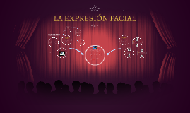 Copy of LA EXPRESIÓN FACIAL
