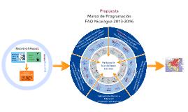 Propuesta de Programación FAO Nicaragua 2013-2016