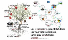 Presentatie teamtweedaagse: Bibliotheken, leren en kennisdeling
