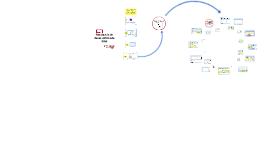 Copy of Tabulación de datos con SPSS