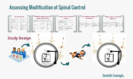 Assessing Modification of Spinal Control
