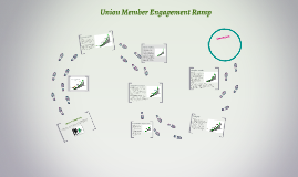 Union Member Engagement Ramp
