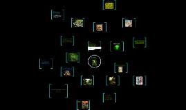 Copy of LOTF Forest Symbolism