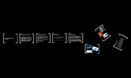 Copy of Conceptos de Innovación y Prototipos