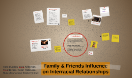 Copy of Family & Friends influence on interracial relationships