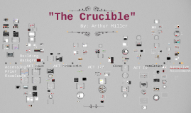 The Crucible by Arthur Miller 2018