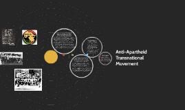 Anti-Apartheid Transnational Movement